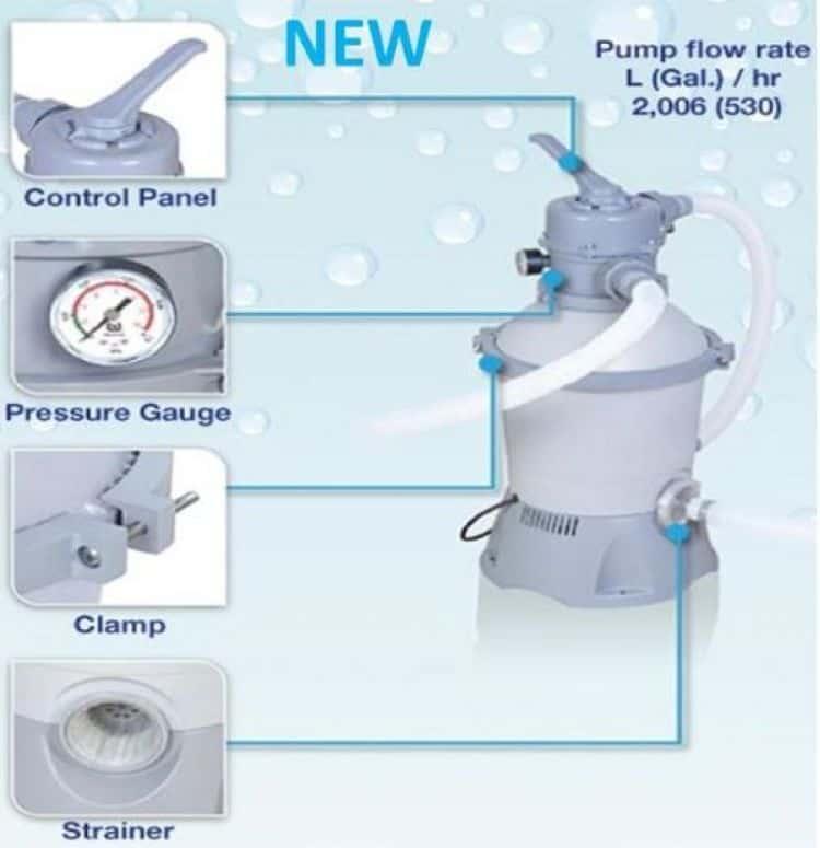 Accessorio piscine pompa con filtro a sabbia bestway for Pompa sabbia bestway