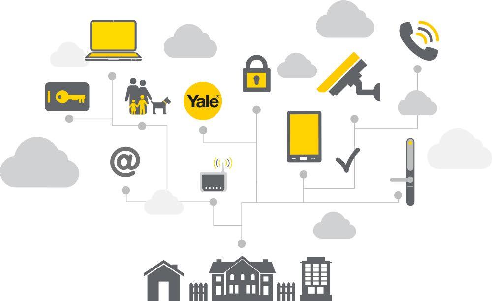 sistemi sicure Yale
