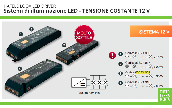 dispositivo LED sistema di illuminazione LED DRIVER