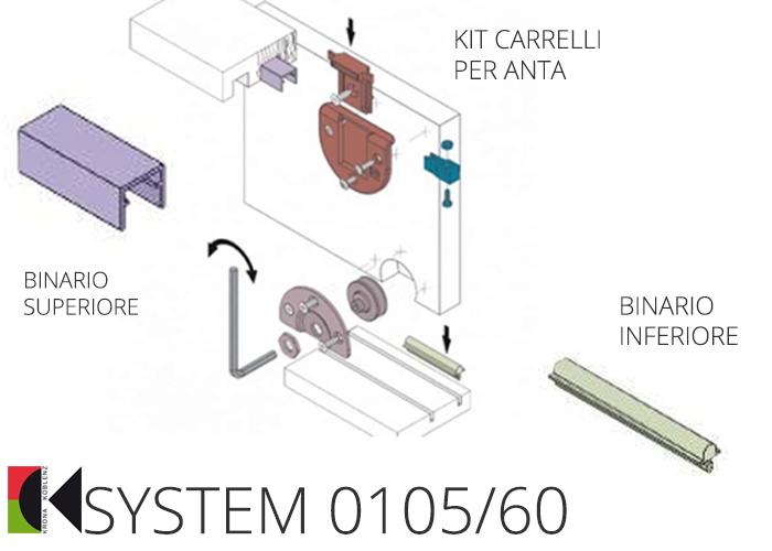Kit Ante Scorrevoli Per Armadi A Muro.Guida Per Come Realizzare Una Cabina Armadio Con Due Ante